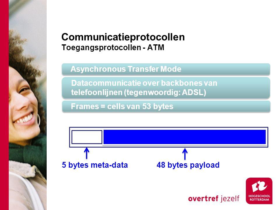 Communicatieprotocollen Toegangsprotocollen - ATM Asynchronous Transfer Mode Datacommunicatie over backbones van telefoonlijnen (tegenwoordig: ADSL) Frames = cells van 53 bytes 5 bytes meta-data48 bytes payload