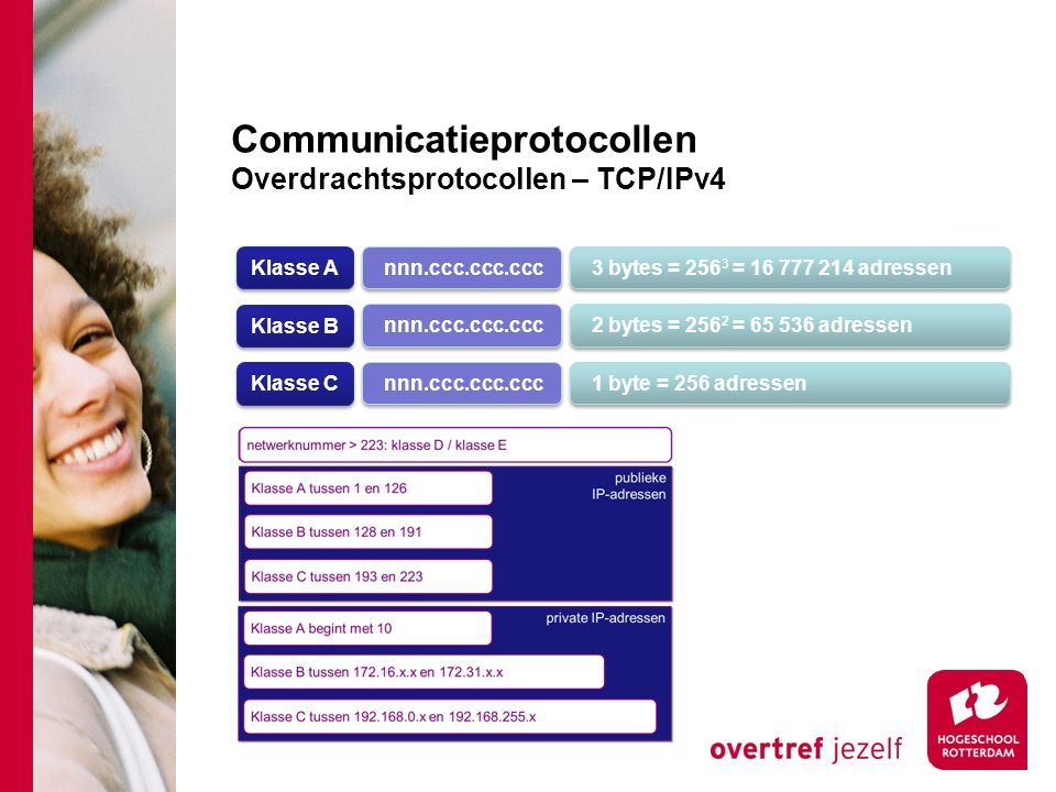 Communicatieprotocollen Overdrachtsprotocollen – TCP/IPv4 Klasse A Klasse B nnn.ccc.ccc.ccc Klasse C nnn.ccc.ccc.ccc 2 bytes = 256 2 = 65 536 adressen 3 bytes = 256 3 = 16 777 214 adressen 1 byte = 256 adressen