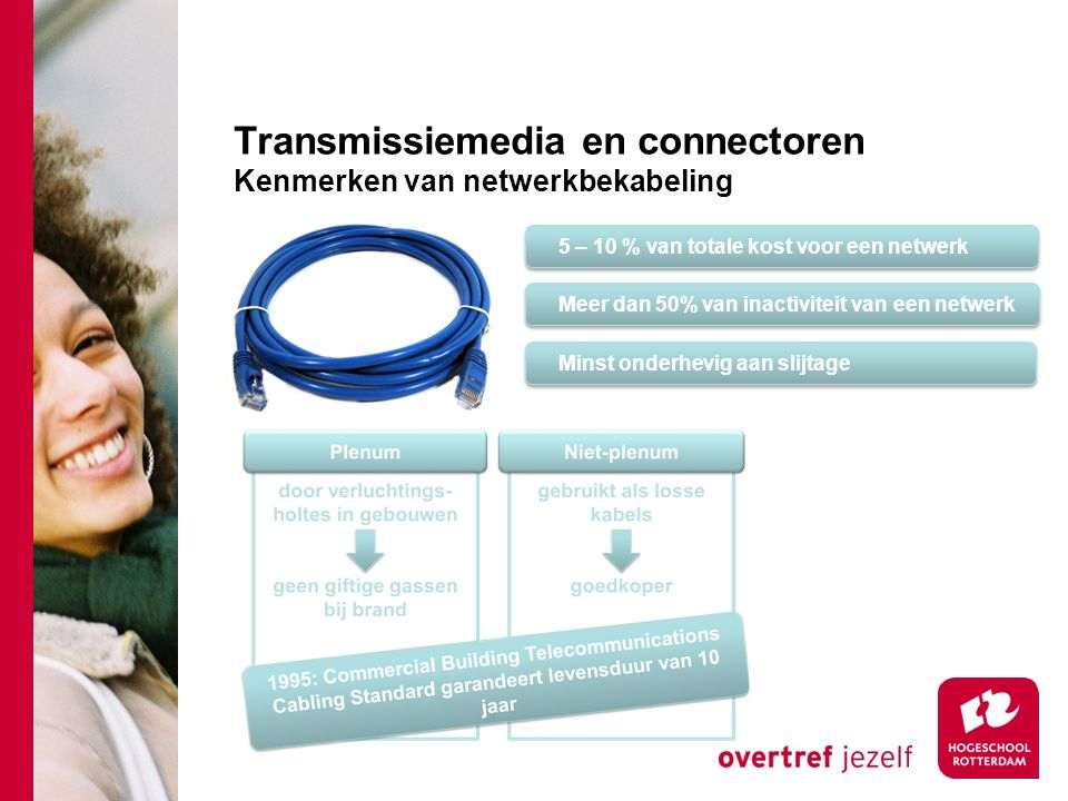 Transmissiemedia en connectoren Kenmerken van netwerkbekabeling 5 – 10 % van totale kost voor een netwerk Meer dan 50% van inactiviteit van een netwerk Minst onderhevig aan slijtage