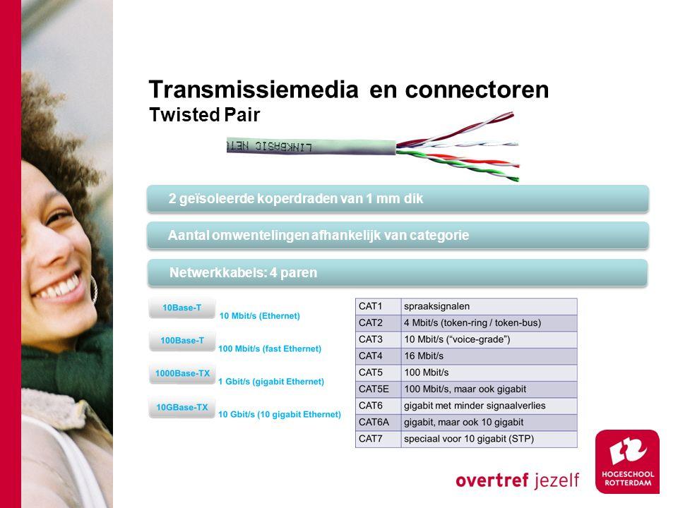 Transmissiemedia en connectoren Twisted Pair 2 geïsoleerde koperdraden van 1 mm dik Aantal omwentelingen afhankelijk van categorie Netwerkkabels: 4 paren