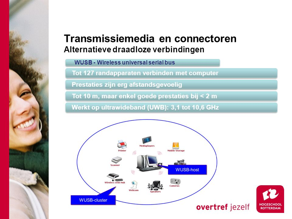 Transmissiemedia en connectoren Alternatieve draadloze verbindingen WUSB - Wireless universal serial bus Tot 127 randapparaten verbinden met computer Prestaties zijn erg afstandsgevoelig Tot 10 m, maar enkel goede prestaties bij < 2 m Werkt op ultrawideband (UWB): 3,1 tot 10,6 GHz