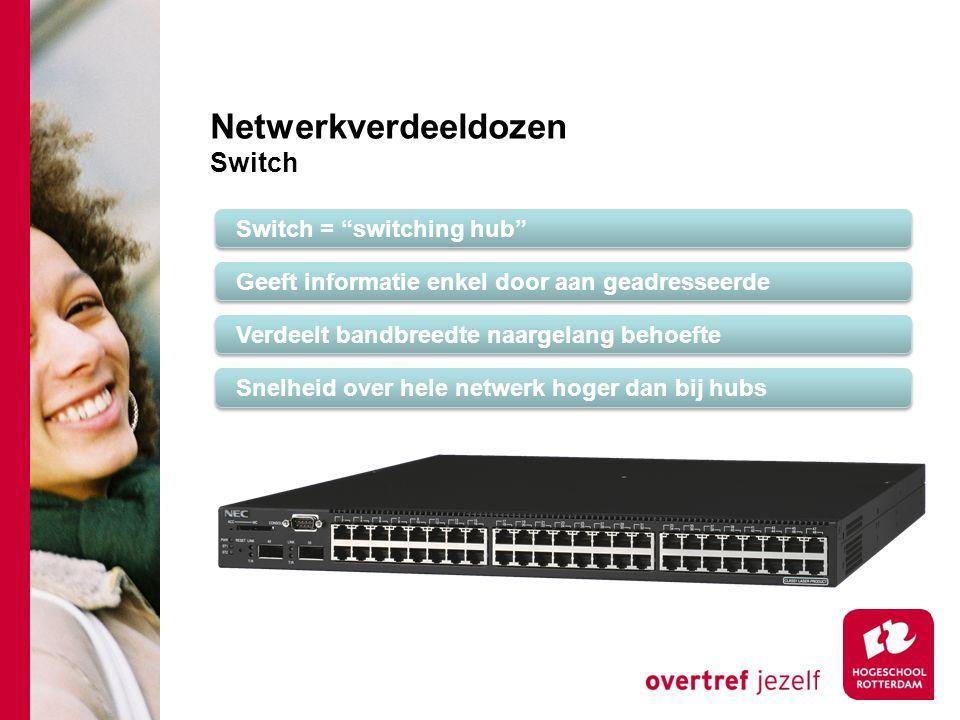 Netwerkverdeeldozen Switch Switch = switching hub Geeft informatie enkel door aan geadresseerde Verdeelt bandbreedte naargelang behoefte Snelheid over hele netwerk hoger dan bij hubs