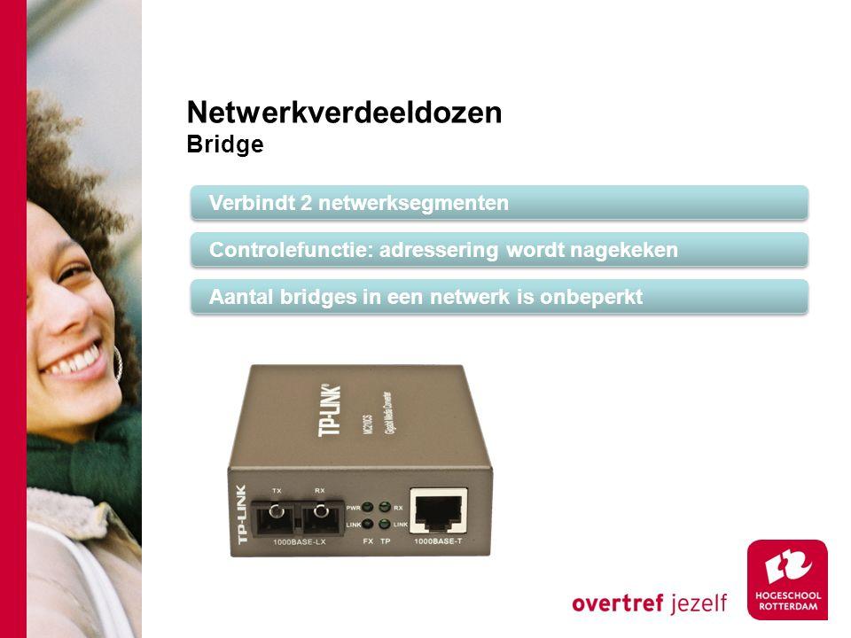 Netwerkverdeeldozen Bridge Verbindt 2 netwerksegmenten Controlefunctie: adressering wordt nagekeken Aantal bridges in een netwerk is onbeperkt