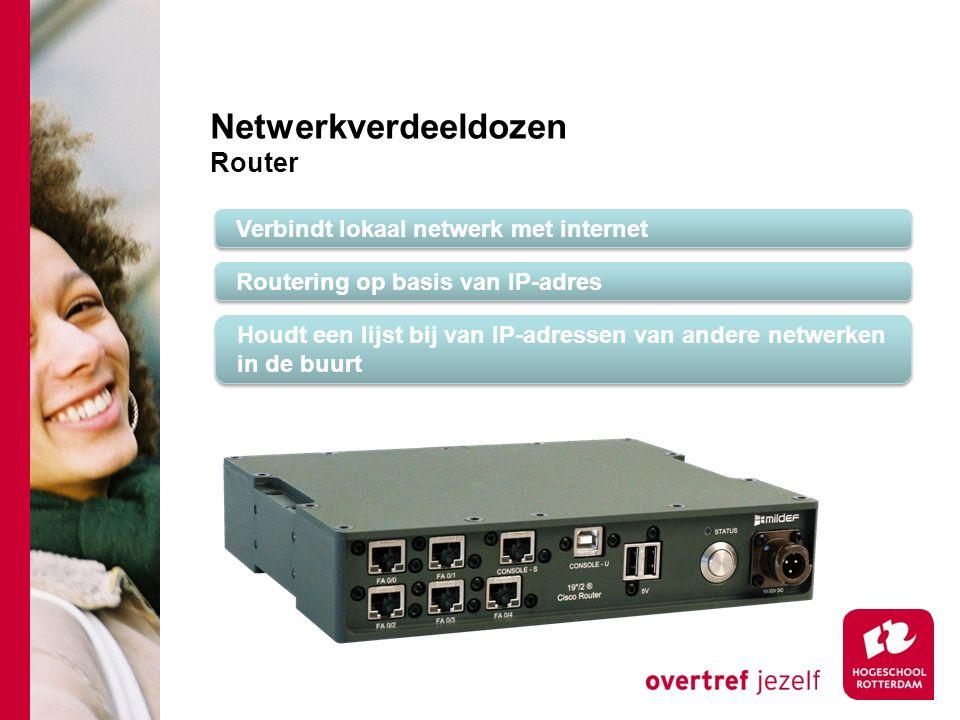Netwerkverdeeldozen Router Verbindt lokaal netwerk met internet Routering op basis van IP-adres Houdt een lijst bij van IP-adressen van andere netwerken in de buurt