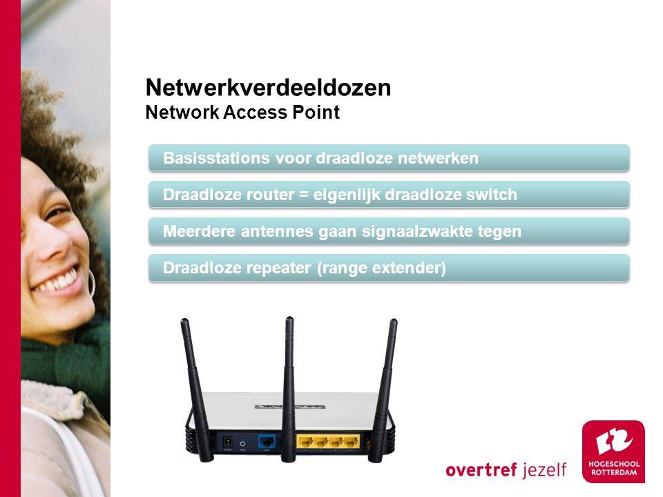 Netwerkverdeeldozen Network Access Point Basisstations voor draadloze netwerken Draadloze router = eigenlijk draadloze switch Meerdere antennes gaan signaalzwakte tegen Draadloze repeater (range extender)