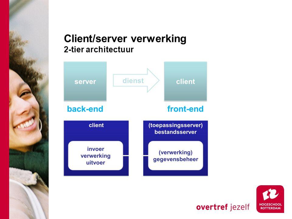 Client/server verwerking 2-tier architectuur