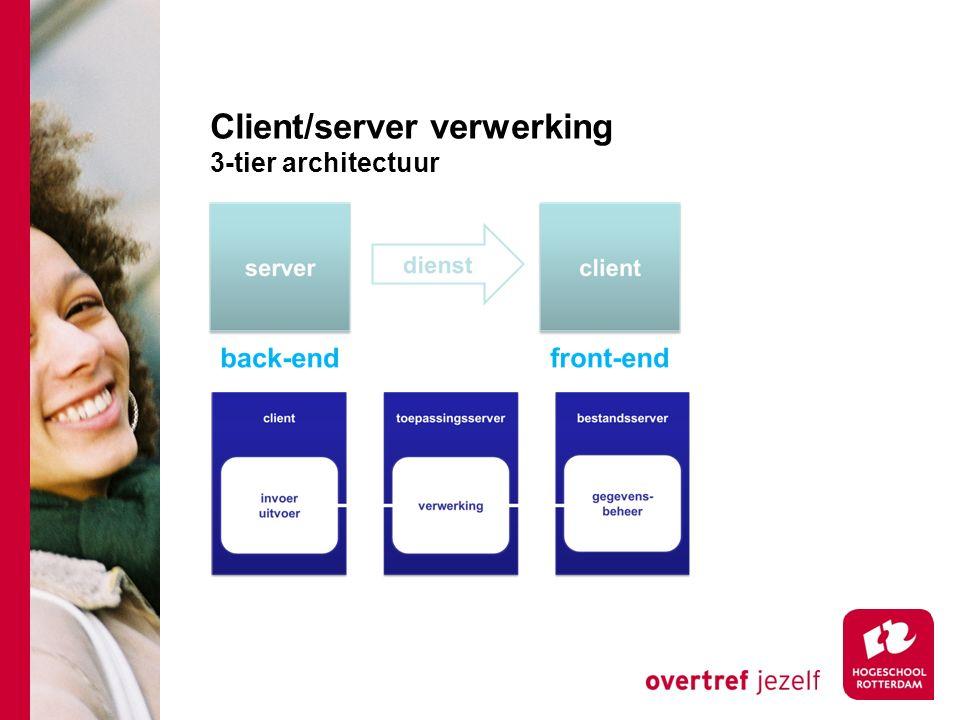 Client/server verwerking 3-tier architectuur