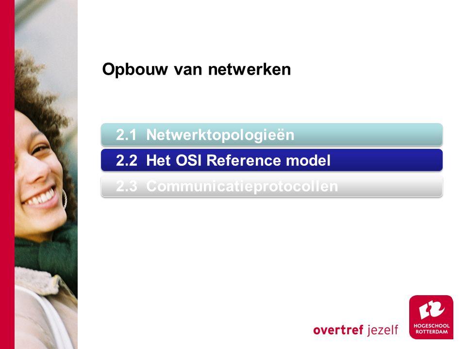 2.1 Netwerktopologieën 2.2 Het OSI Reference model 2.3 Communicatieprotocollen Opbouw van netwerken