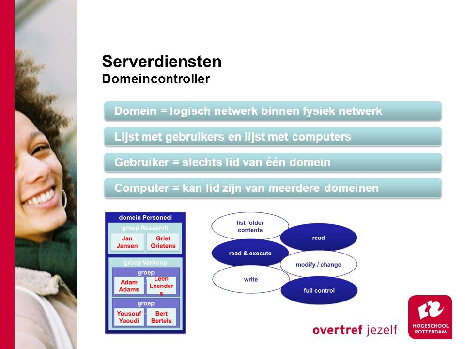 Serverdiensten Domeincontroller Domein = logisch netwerk binnen fysiek netwerk Lijst met gebruikers en lijst met computers Gebruiker = slechts lid van één domein Computer = kan lid zijn van meerdere domeinen