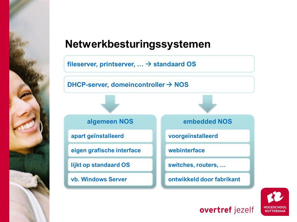 Netwerkbesturingssystemen