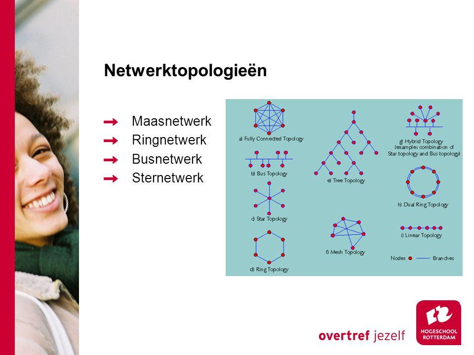 Netwerktopologieën Maasnetwerk Ringnetwerk Busnetwerk Sternetwerk