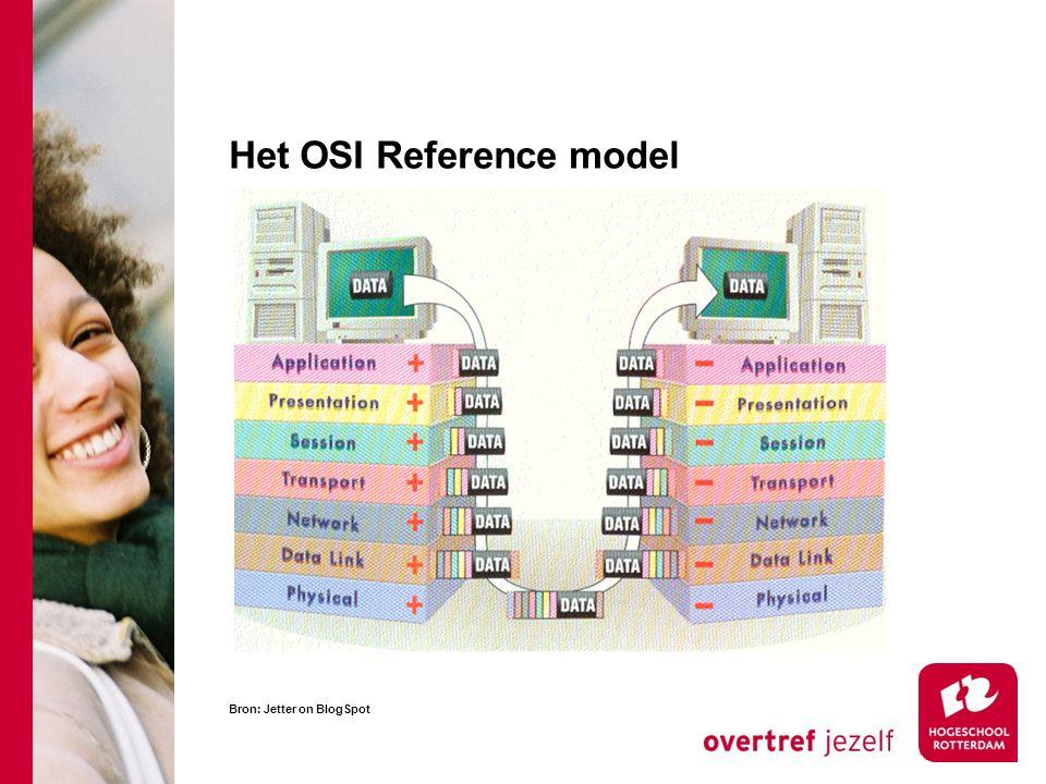 Communicatieprotocollen Toegangsprotocollen – Ethernet (CSMA/CD) Carier Sense Multiple Access / Collision Detection