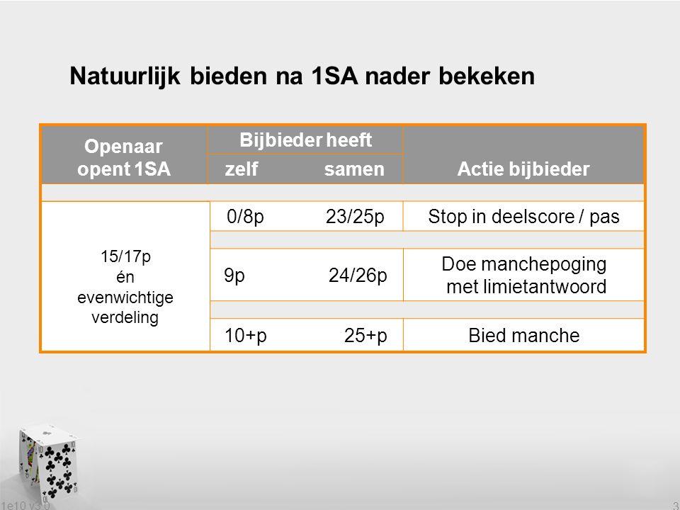 1e10 v3.0 3 Natuurlijk bieden na 1SA nader bekeken Openaar opent 1SA Bijbieder heeft Actie bijbieder zelf samen 0/8p 23/25pStop in deelscore / pas 9p
