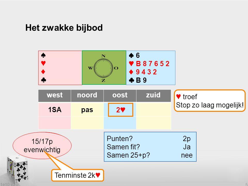 1e10 v3.0 5 Het zwakke bijbod ♠♥♦♣♠♥♦♣ ♠6 ♥B 8 7 6 5 2 ♦9 4 3 2 ♣B 9 westnoordoostzuid 1SApas Wat heeft partner.