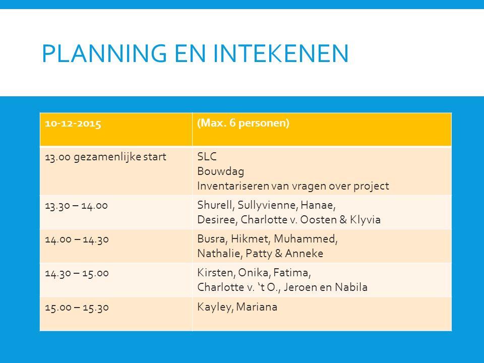 PLANNING EN INTEKENEN 10-12-2015(Max.