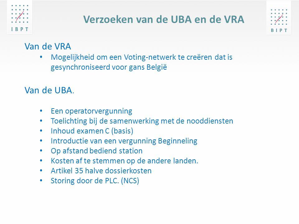 Verzoeken van de UBA en de VRA Van de VRA Mogelijkheid om een Voting-netwerk te creëren dat is gesynchroniseerd voor gans België Van de UBA.