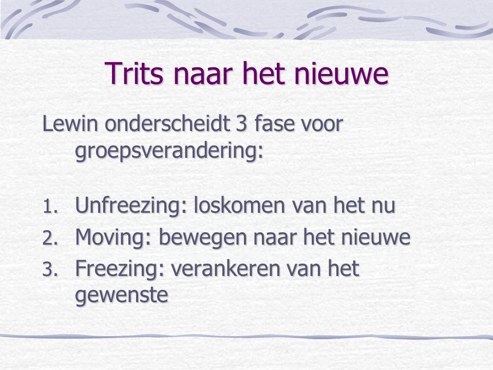 Trits naar het nieuwe Lewin onderscheidt 3 fase voor groepsverandering: 1. Unfreezing: loskomen van het nu 2. Moving: bewegen naar het nieuwe 3. Freez