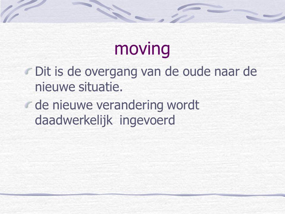 moving Dit is de overgang van de oude naar de nieuwe situatie. de nieuwe verandering wordt daadwerkelijk ingevoerd
