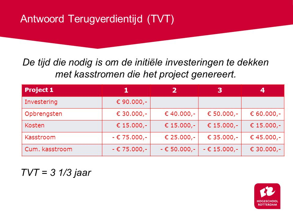 Antwoord Terugverdientijd (TVT) De tijd die nodig is om de initiële investeringen te dekken met kasstromen die het project genereert.