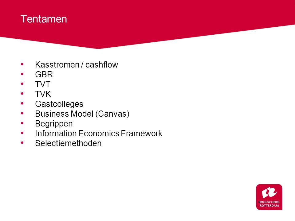 Tentamen Kasstromen / cashflow GBR TVT TVK Gastcolleges Business Model (Canvas) Begrippen Information Economics Framework Selectiemethoden