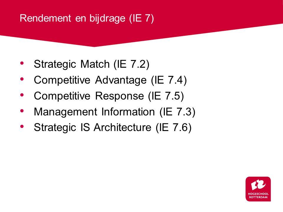 Rendement en bijdrage (IE 7) Strategic Match (IE 7.2) Competitive Advantage (IE 7.4) Competitive Response (IE 7.5) Management Information (IE 7.3) Str