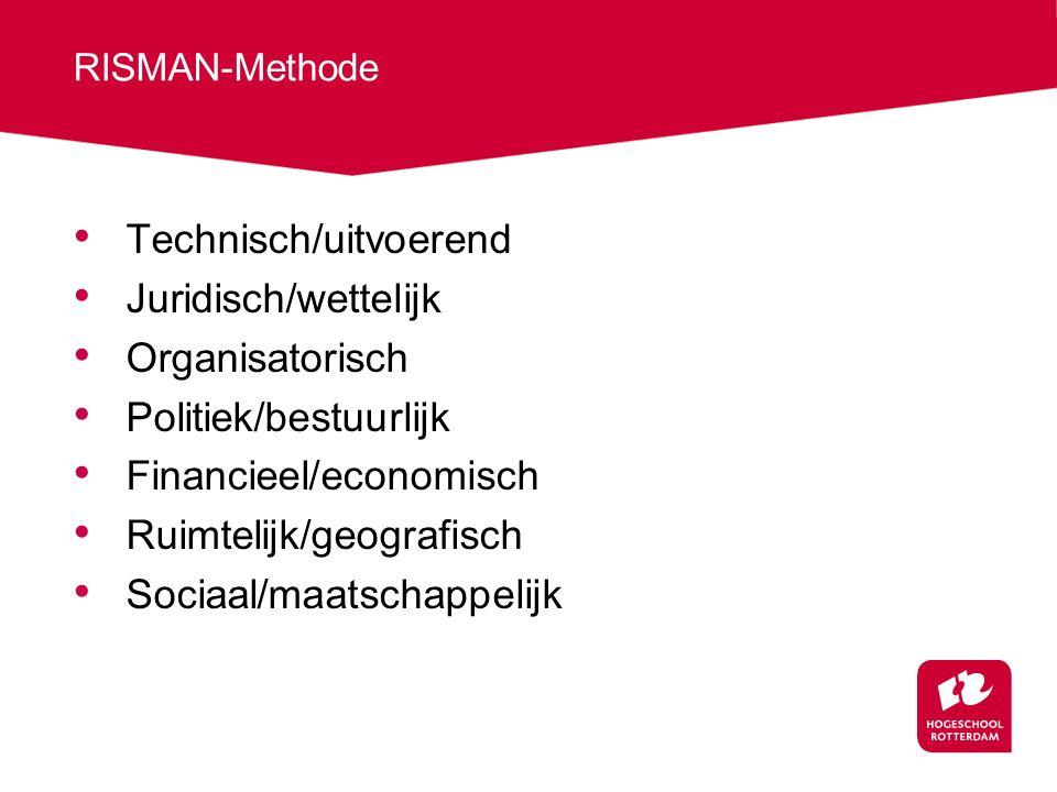 RISMAN-Methode Technisch/uitvoerend Juridisch/wettelijk Organisatorisch Politiek/bestuurlijk Financieel/economisch Ruimtelijk/geografisch Sociaal/maat