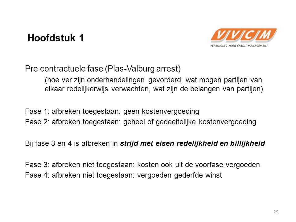 Hoofdstuk 1 Pre contractuele fase (Plas-Valburg arrest) (hoe ver zijn onderhandelingen gevorderd, wat mogen partijen van elkaar redelijkerwijs verwach