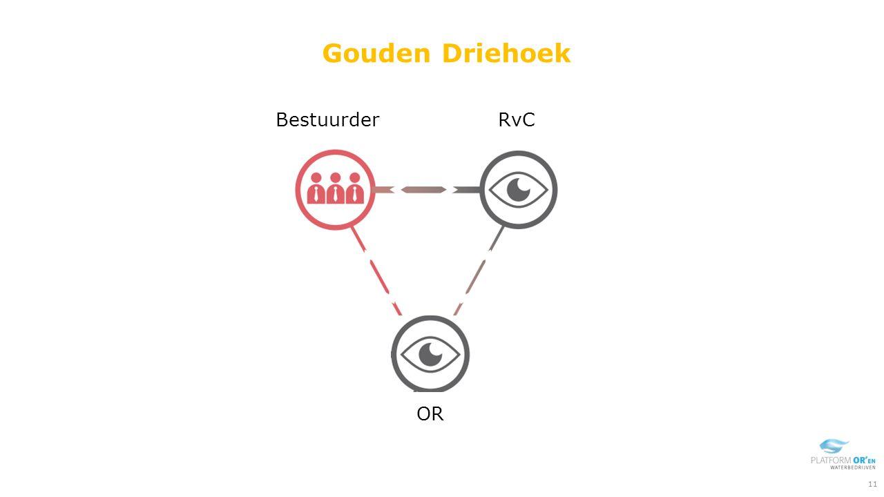 Gouden Driehoek OR BestuurderRvC 11