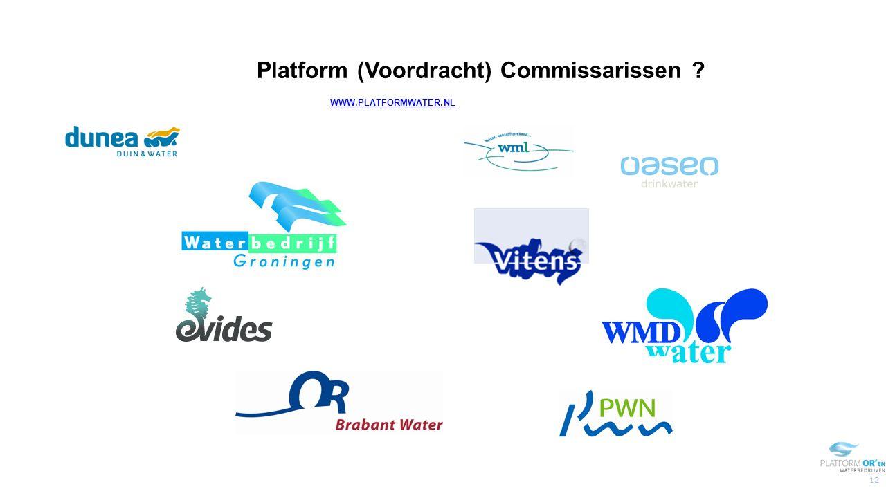 Platform (Voordracht) Commissarissen ? WWW.PLATFORMWATER.NL WWW.PLATFORMWATER.NL 12
