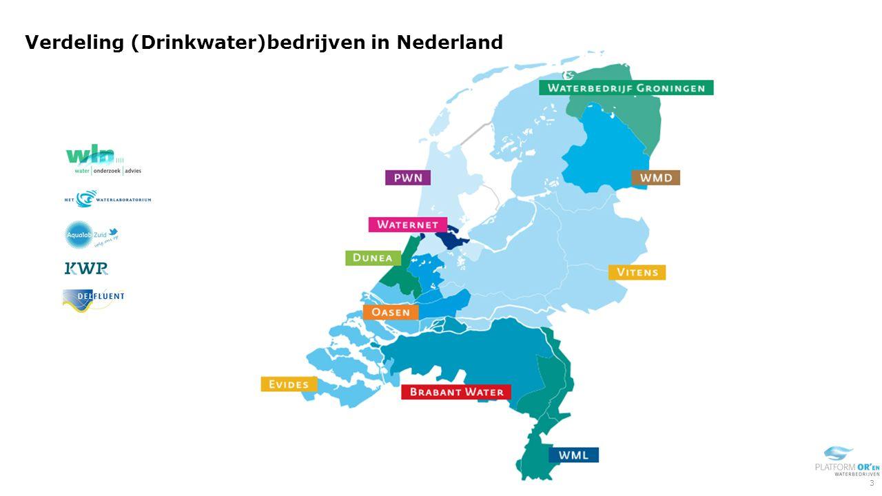 Verdeling (Drinkwater)bedrijven in Nederland 3
