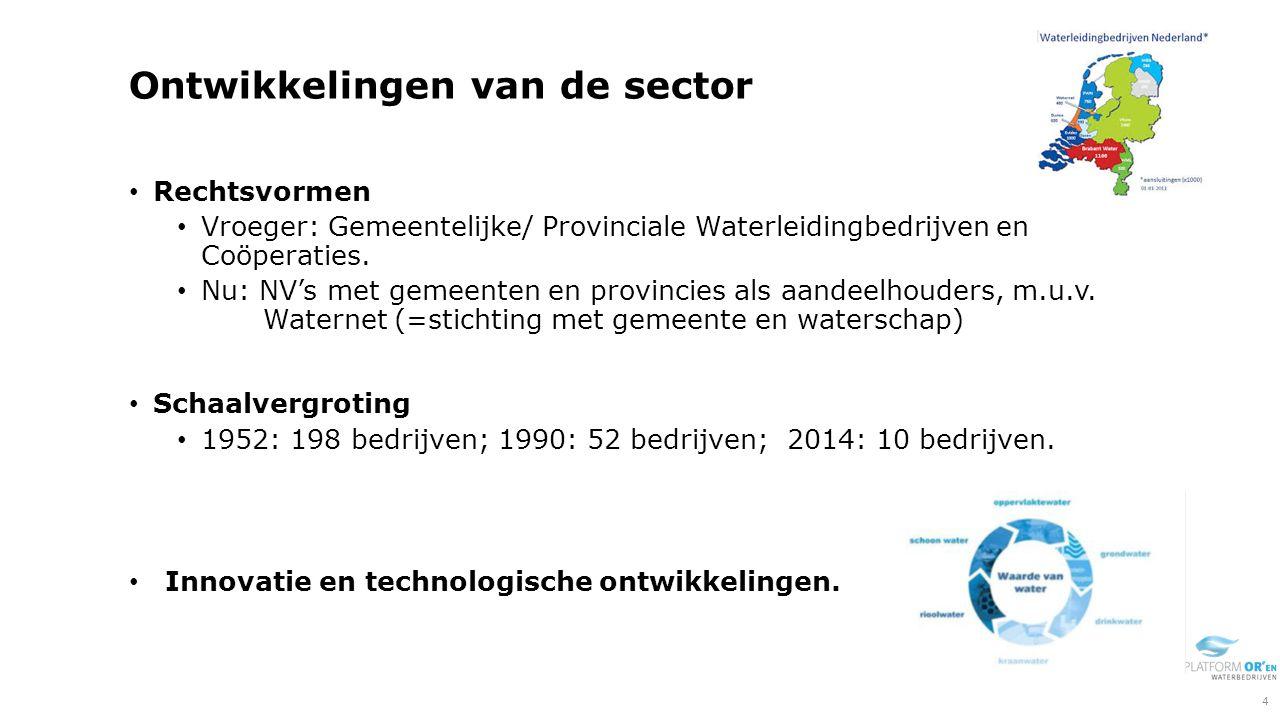Rechtsvormen Vroeger: Gemeentelijke/ Provinciale Waterleidingbedrijven en Coöperaties.