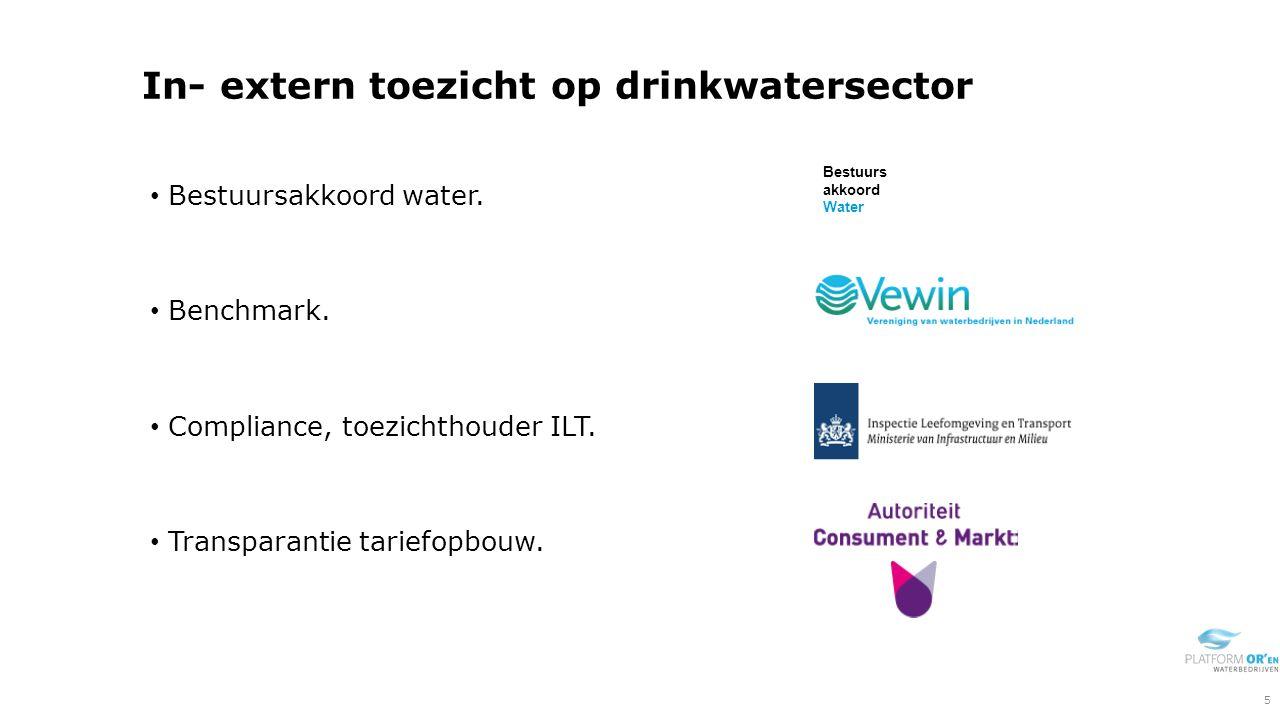 Bestuursakkoord water.Benchmark. Compliance, toezichthouder ILT.