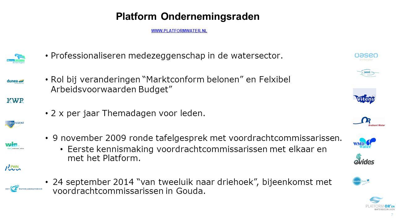 Platform Ondernemingsraden WWW.PLATFORMWATER.NL WWW.PLATFORMWATER.NL 7 Professionaliseren medezeggenschap in de watersector.