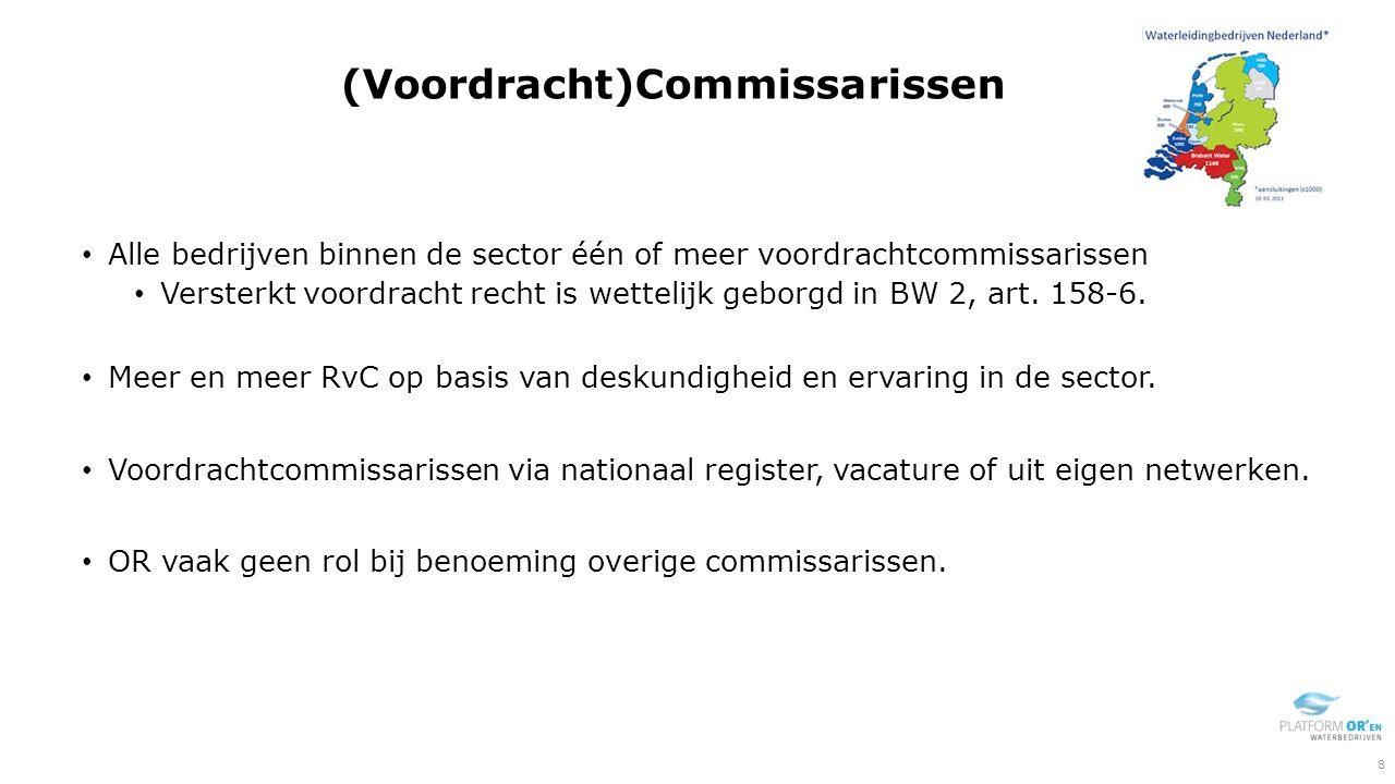 (Voordracht)Commissarissen Alle bedrijven binnen de sector één of meer voordrachtcommissarissen Versterkt voordracht recht is wettelijk geborgd in BW 2, art.