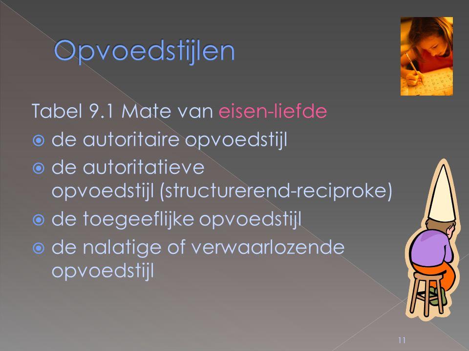 11 Tabel 9.1 Mate van eisen-liefde  de autoritaire opvoedstijl  de autoritatieve opvoedstijl (structurerend-reciproke)  de toegeeflijke opvoedstijl  de nalatige of verwaarlozende opvoedstijl