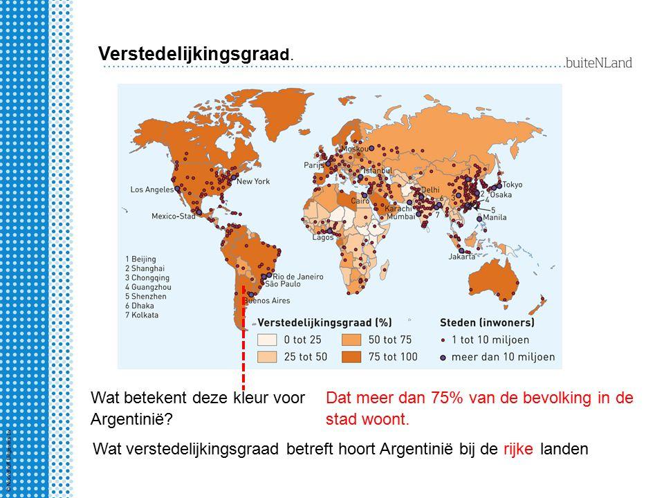 Verstedelijkingsgraa d. Wat betekent deze kleur voor Argentinië? Dat meer dan 75% van de bevolking in de stad woont. Wat verstedelijkingsgraad betreft