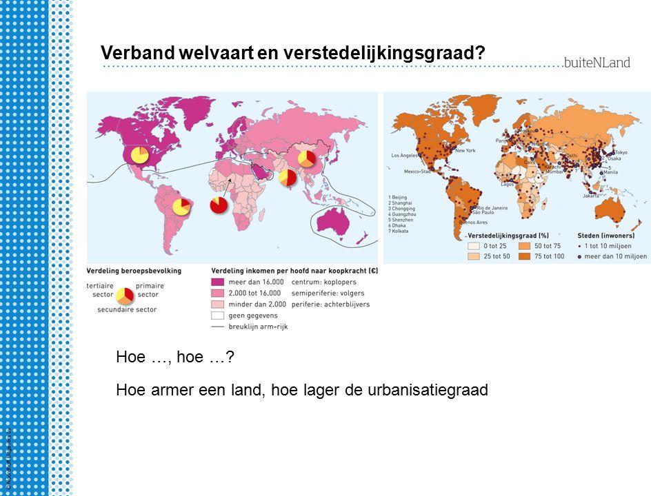 Verband welvaart en verstedelijkingsgraad? Hoe armer een land, hoe lager de urbanisatiegraad Hoe …, hoe …?