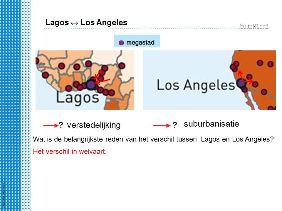 verstedelijking suburbanisatie Wat is de belangrijkste reden van het verschil tussen Lagos en Los Angeles? Het verschil in welvaart. Lagos ↔ Los Angel