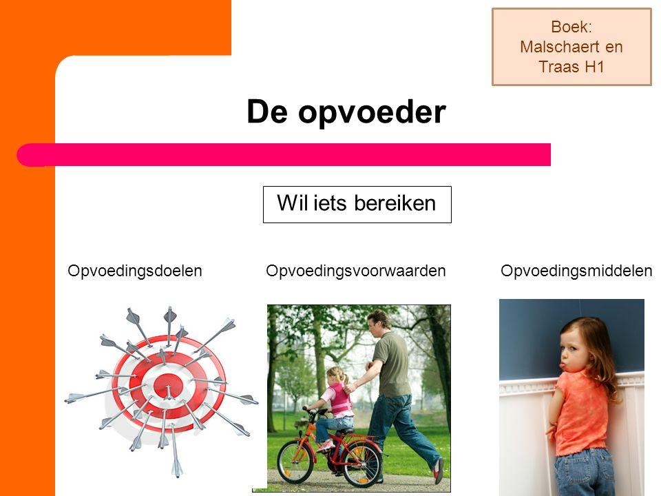 De opvoeder Opvoedingsdoelen Opvoedingsvoorwaarden Opvoedingsmiddelen Wil iets bereiken Boek: Malschaert en Traas H1