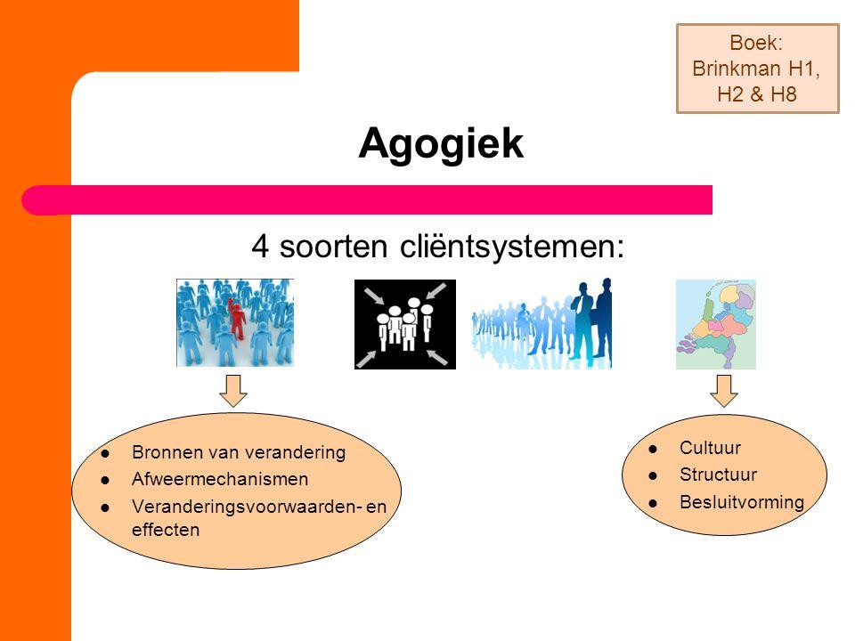 Agogiek 4 soorten cliëntsystemen: Bronnen van verandering Afweermechanismen Veranderingsvoorwaarden- en effecten Cultuur Structuur Besluitvorming Boek