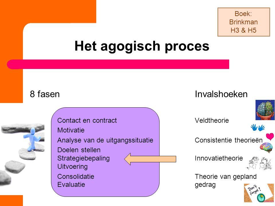 Het agogisch proces 8 fasen Invalshoeken Contact en contractVeldtheorie Motivatie Analyse van de uitgangssituatieConsistentie theorieën Doelen stellen