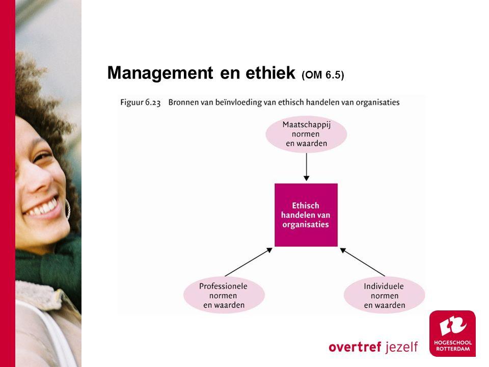 Management en ethiek (OM 6.5)