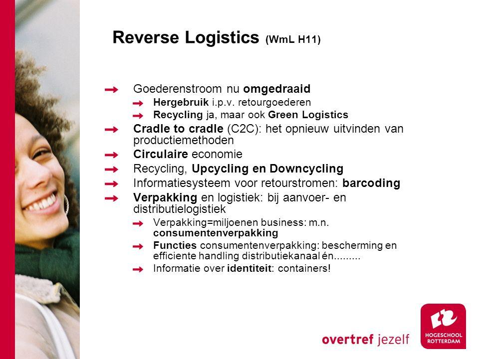 Reverse Logistics (WmL H11) Goederenstroom nu omgedraaid Hergebruik i.p.v. retourgoederen Recycling ja, maar ook Green Logistics Cradle to cradle (C2C