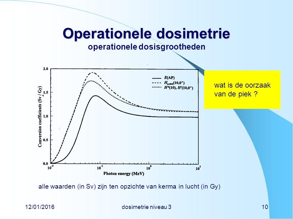 12/01/2016dosimetrie niveau 310 Operationele dosimetrie Operationele dosimetrie operationele dosisgrootheden alle waarden (in Sv) zijn ten opzichte van kerma in lucht (in Gy) wat is de oorzaak van de piek