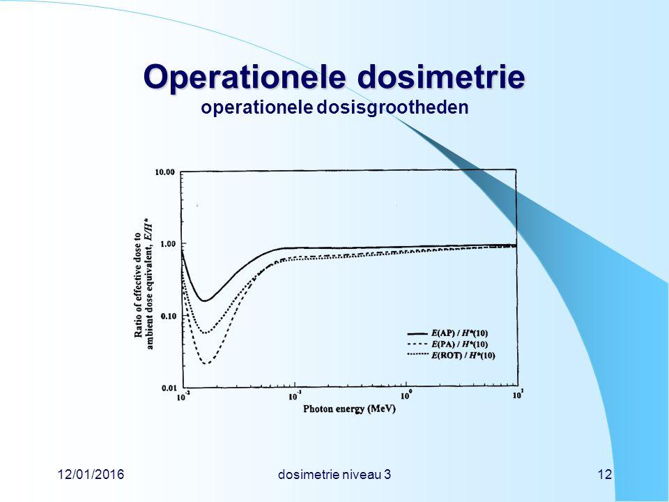 12/01/2016dosimetrie niveau 312 Operationele dosimetrie Operationele dosimetrie operationele dosisgrootheden