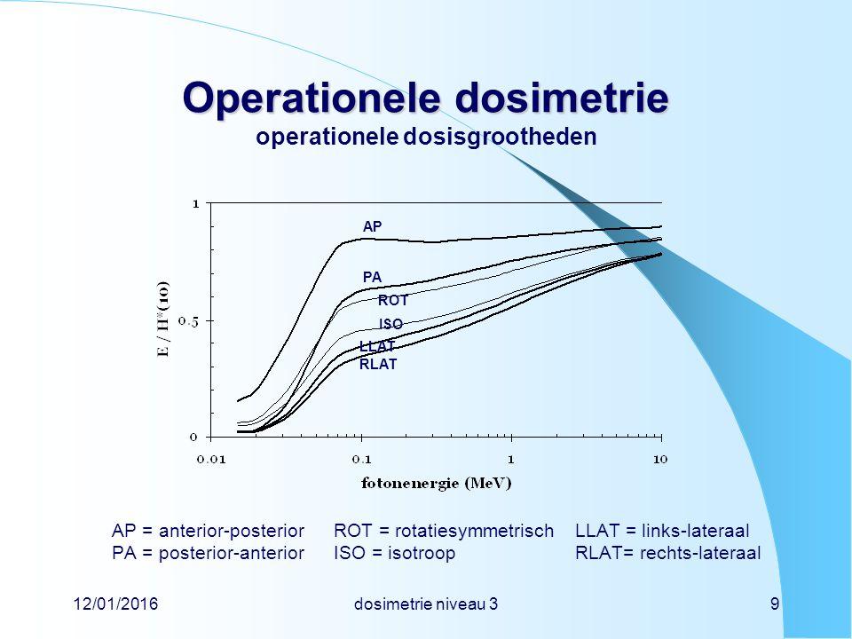 12/01/2016dosimetrie niveau 310 Operationele dosimetrie Operationele dosimetrie operationele dosisgrootheden alle waarden (in Sv) zijn ten opzichte van kerma in lucht (in Gy) wat is de oorzaak van de piek ?