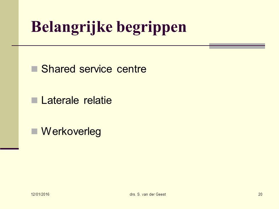 12/01/2016 drs. S. van der Geest20 Belangrijke begrippen Shared service centre Laterale relatie Werkoverleg