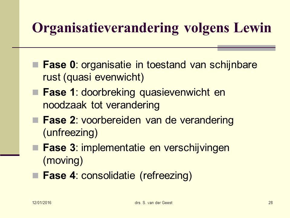 12/01/2016 drs. S. van der Geest28 Organisatieverandering volgens Lewin Fase 0: organisatie in toestand van schijnbare rust (quasi evenwicht) Fase 1: