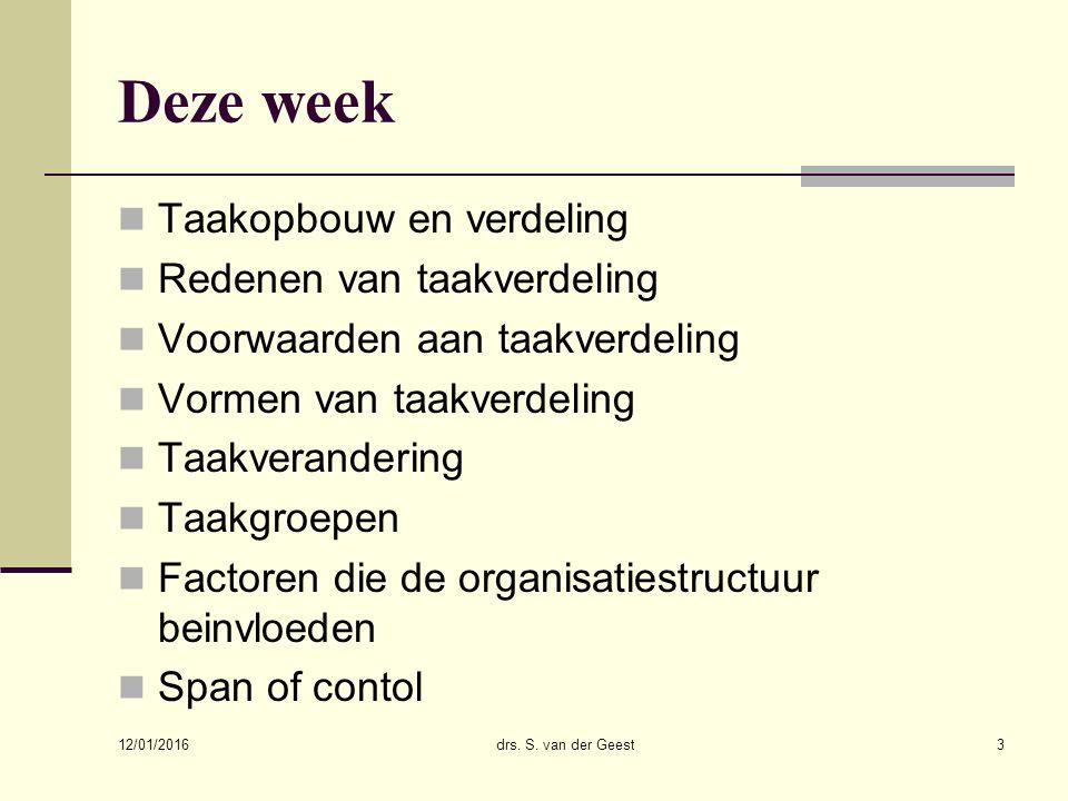 Deze week Taakopbouw en verdeling Redenen van taakverdeling Voorwaarden aan taakverdeling Vormen van taakverdeling Taakverandering Taakgroepen Factore