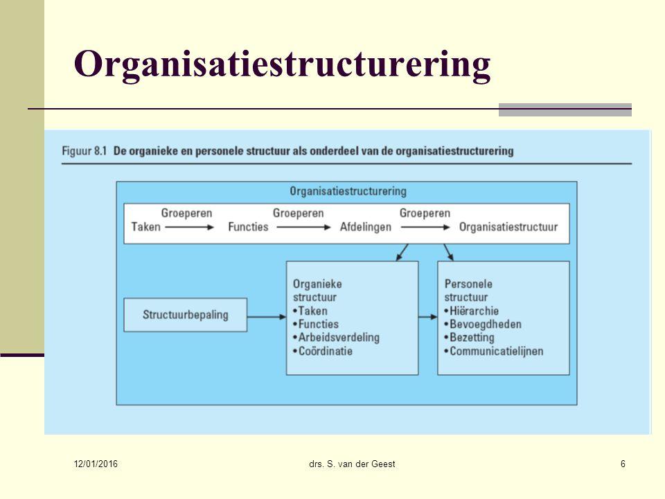 12/01/2016 drs.S. van der Geest17 Factoren die de organisatiestructuur beïnvloeden.